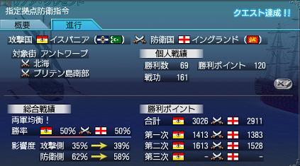 2011.10.31大海戦2日目結果